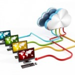 Growing your business through cloud computing